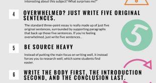 Zehn Tipps zum Schreiben eines großen Essays. Erfahren Sie mehr bei thewritepractice